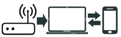 Windows10、テザリング、Wi-Fi、Bluetooth