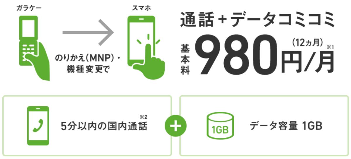 スマホデビュープラン、Softbank、980円