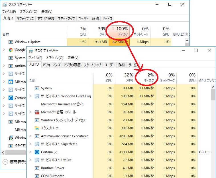 Windows10、ディスク使用率、原因と解消