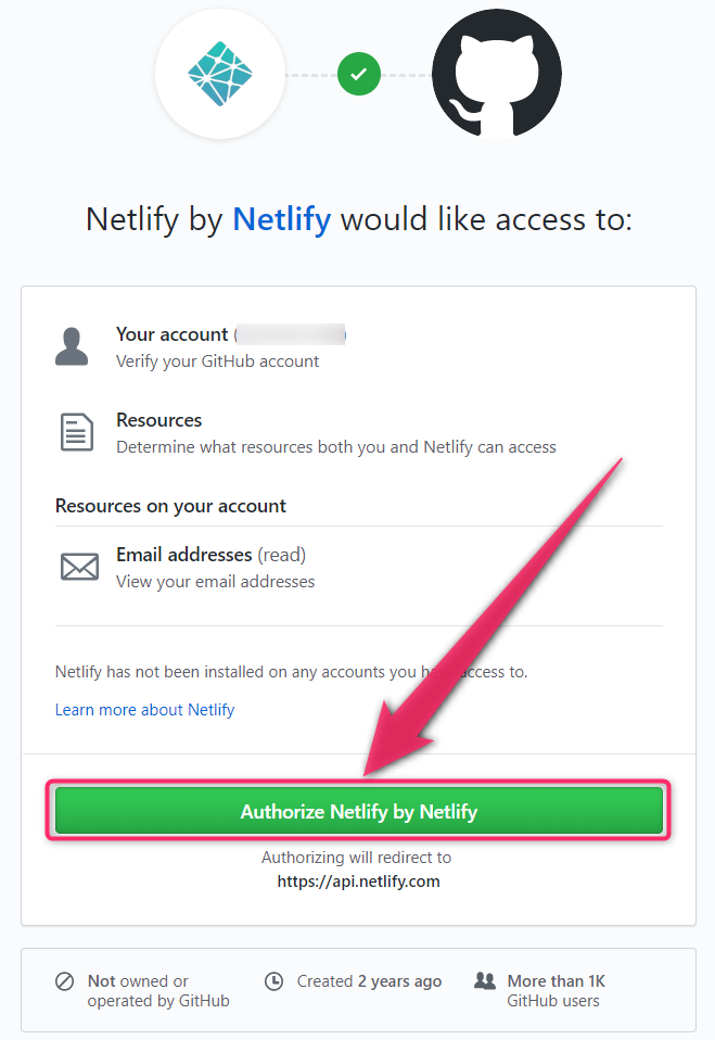 GitHub、Netlify、認証