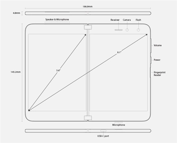 Surface Duo、見開き、ディスプレイサイズ