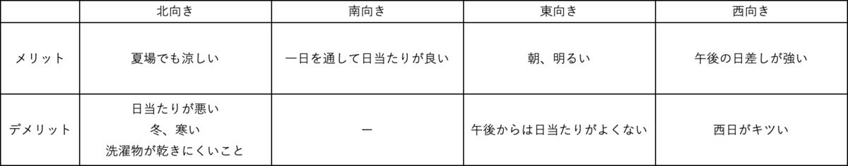 f:id:ahirusan12:20210209231244p:plain