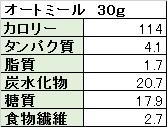 オートミール30gの栄養素