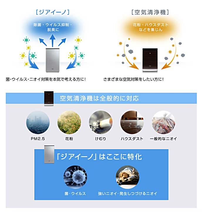 f:id:ai-ru-papan:20200501230630j:plain