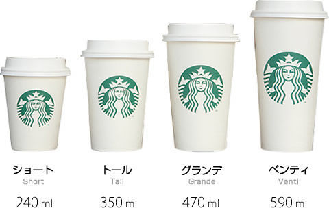 スタバのコーヒーサイズ