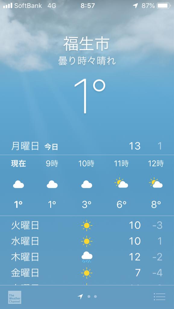 福生市の永田橋を出発。南下しながら2時間でどこまでいけるか
