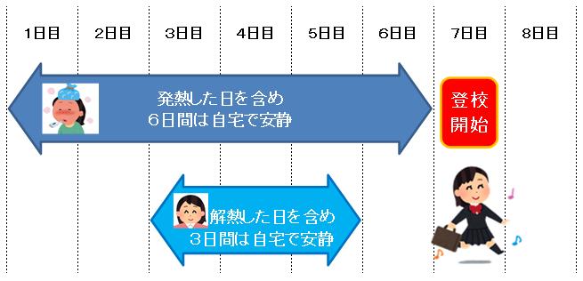 f:id:ai4106:20170201165332p:plain