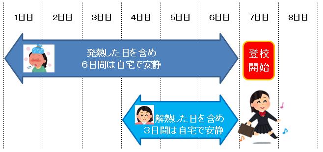 f:id:ai4106:20170201165342p:plain