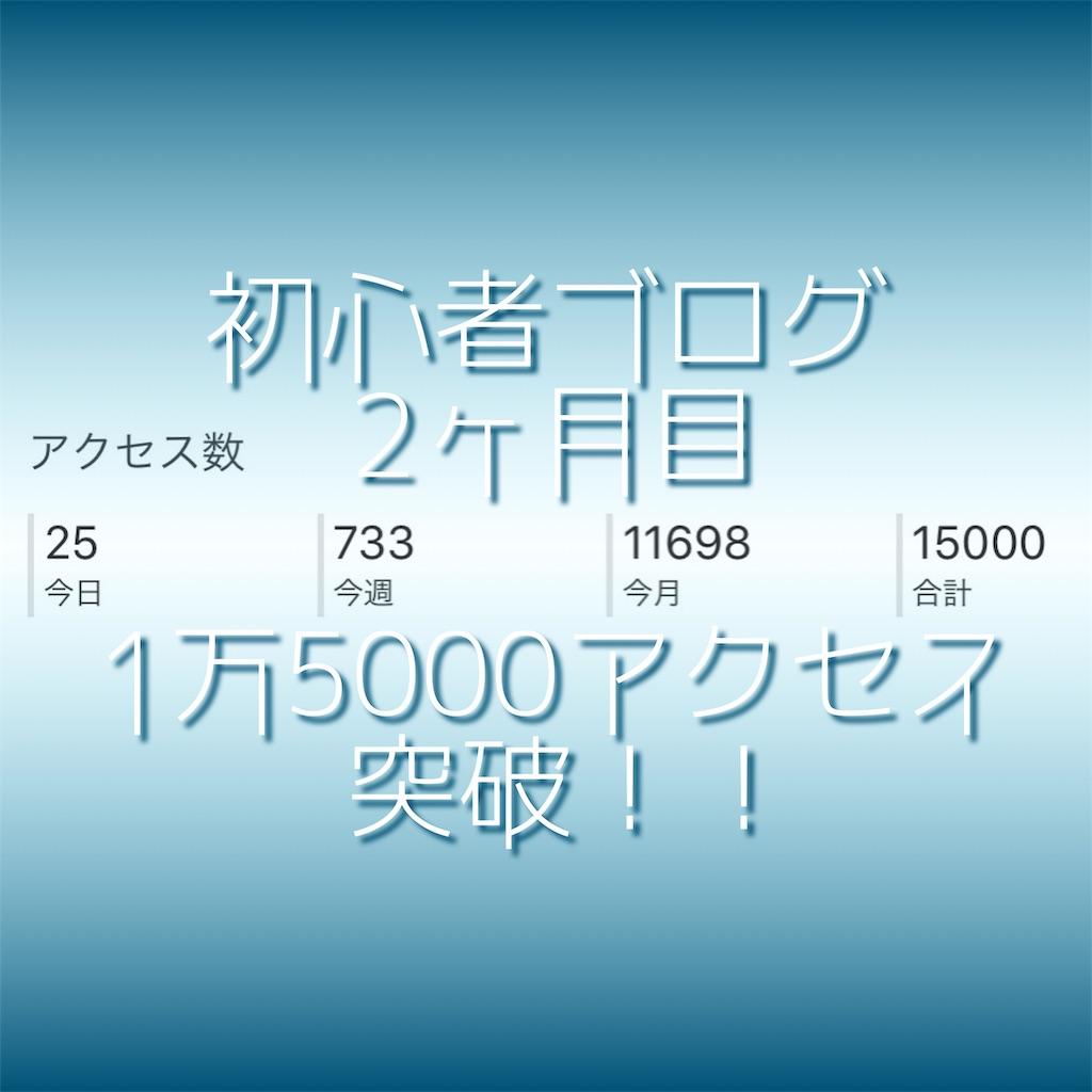 f:id:ai_777:20190401232729j:image