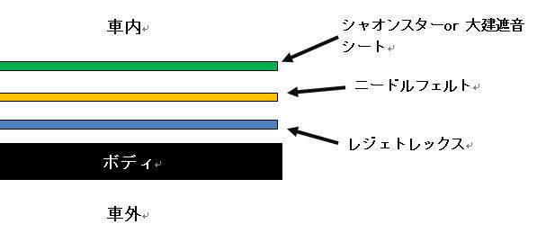 f:id:ai_bou:20200110203354j:plain