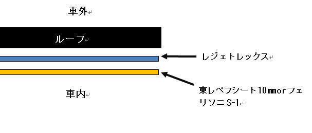 f:id:ai_bou:20200110203408j:plain