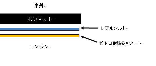 f:id:ai_bou:20200110203411j:plain