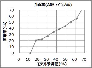 f:id:ai_keirin:20180328195303p:plain