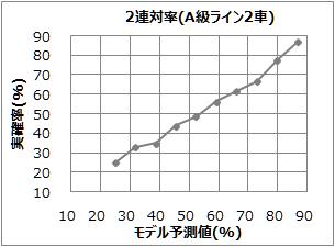 f:id:ai_keirin:20180328195306p:plain