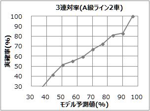 f:id:ai_keirin:20180328195309p:plain