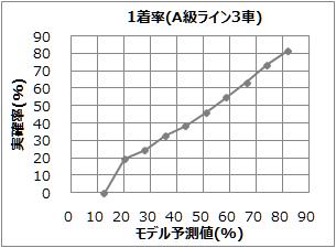 f:id:ai_keirin:20180328195312p:plain