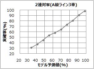 f:id:ai_keirin:20180328195316p:plain