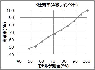 f:id:ai_keirin:20180328195321p:plain
