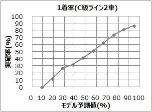 f:id:ai_keirin:20180328195325p:plain