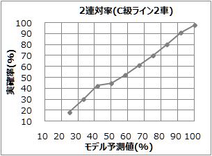 f:id:ai_keirin:20180328195328p:plain
