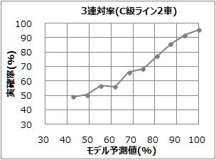 f:id:ai_keirin:20180328195331p:plain