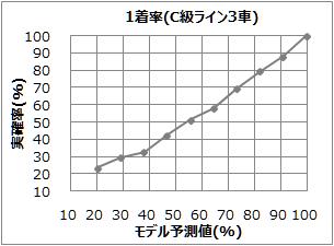 f:id:ai_keirin:20180328195334p:plain
