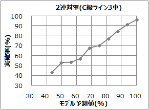 f:id:ai_keirin:20180328195337p:plain
