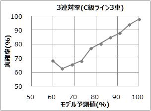 f:id:ai_keirin:20180328195341p:plain