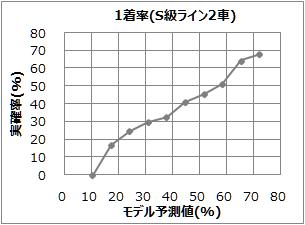 f:id:ai_keirin:20180328195347p:plain
