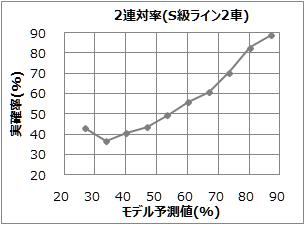 f:id:ai_keirin:20180328195350p:plain