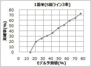 f:id:ai_keirin:20180328195357p:plain