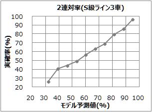 f:id:ai_keirin:20180328195400p:plain