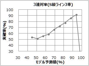 f:id:ai_keirin:20180328195404p:plain