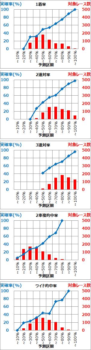 f:id:ai_keirin:20200102165127p:plain