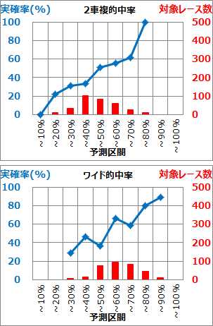f:id:ai_keirin:20200102165131p:plain