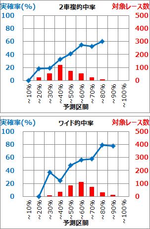 f:id:ai_keirin:20200202132133p:plain