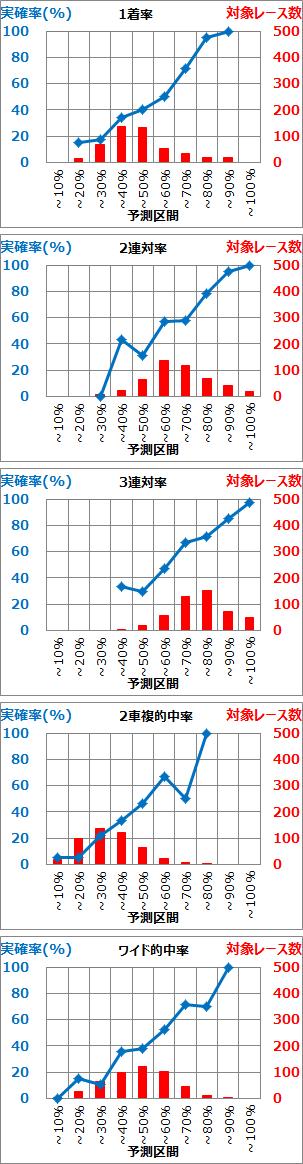 f:id:ai_keirin:20200202132138p:plain