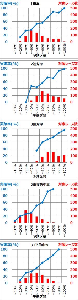 f:id:ai_keirin:20200404110043p:plain