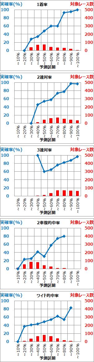 f:id:ai_keirin:20200502173721p:plain