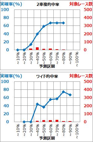 f:id:ai_keirin:20200605211151p:plain