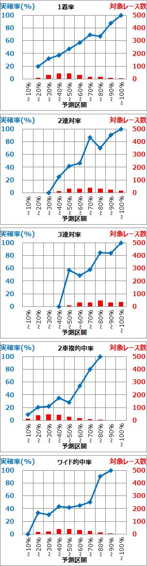 f:id:ai_keirin:20200605211157p:plain