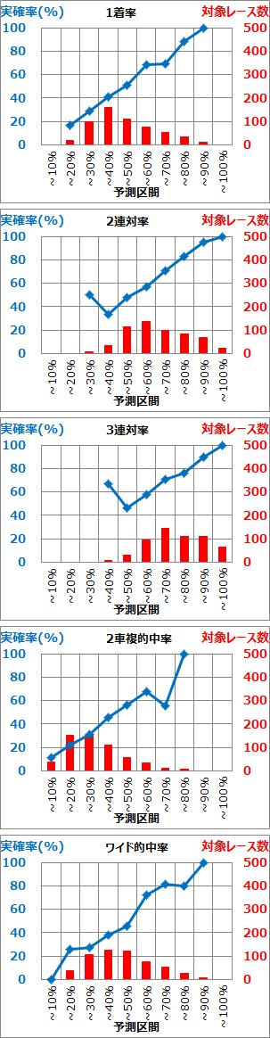 f:id:ai_keirin:20201102212900p:plain