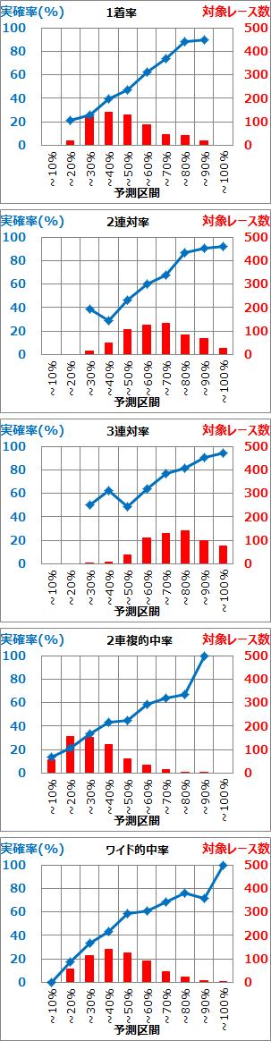f:id:ai_keirin:20201201215837p:plain