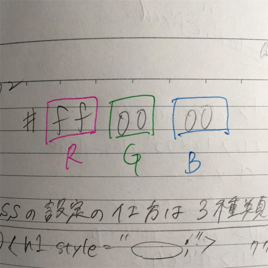 f:id:ai_takakura:20180920184852j:plain
