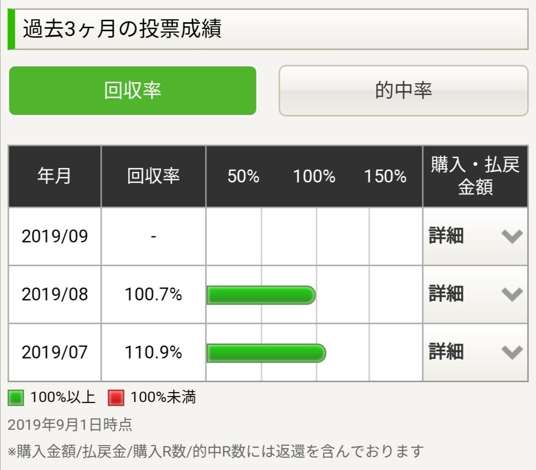 f:id:ai_yuma:20190901075005j:plain:w200