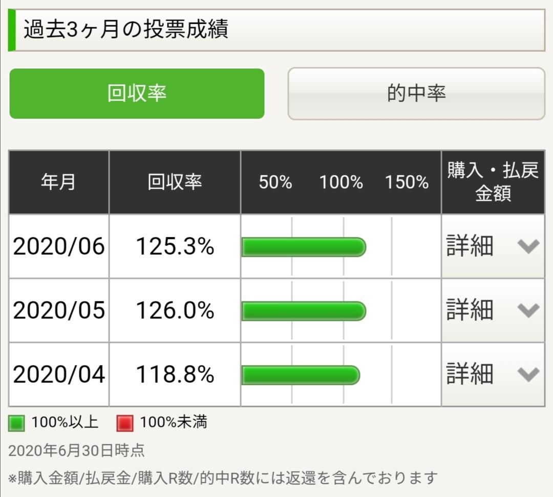 f:id:ai_yuma:20200701000018j:plain:w200