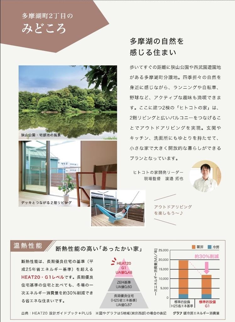 f:id:aiba-kurashigoto:20190112210708j:plain
