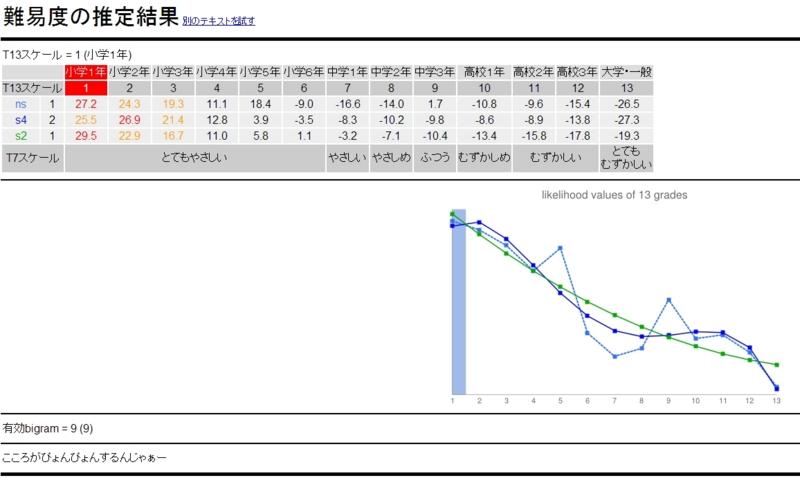 f:id:aicezuki2014:20140807002530j:plain