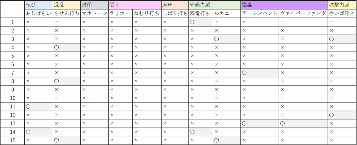 10 章 ドラクエ 話 ウォーク 8