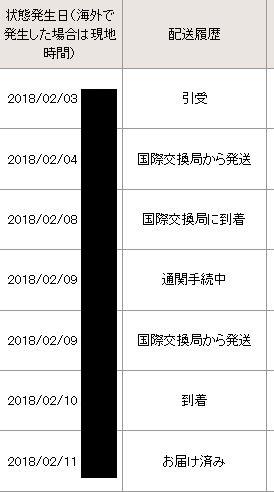 f:id:aida9981:20180211154304j:plain